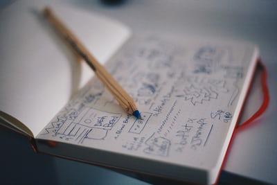 7 Proses Rancangan Desain Grafis Mudah Dilakukan